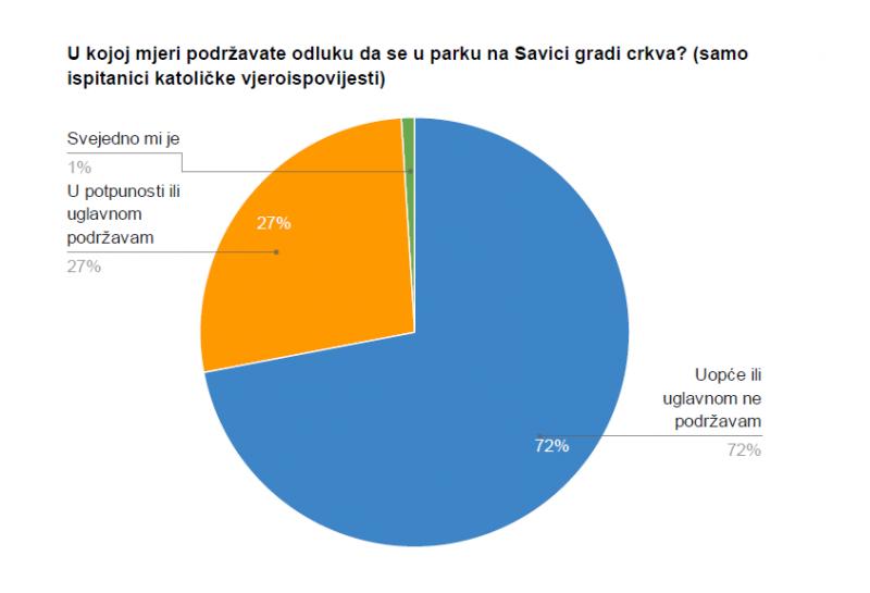 graf_gfk_2
